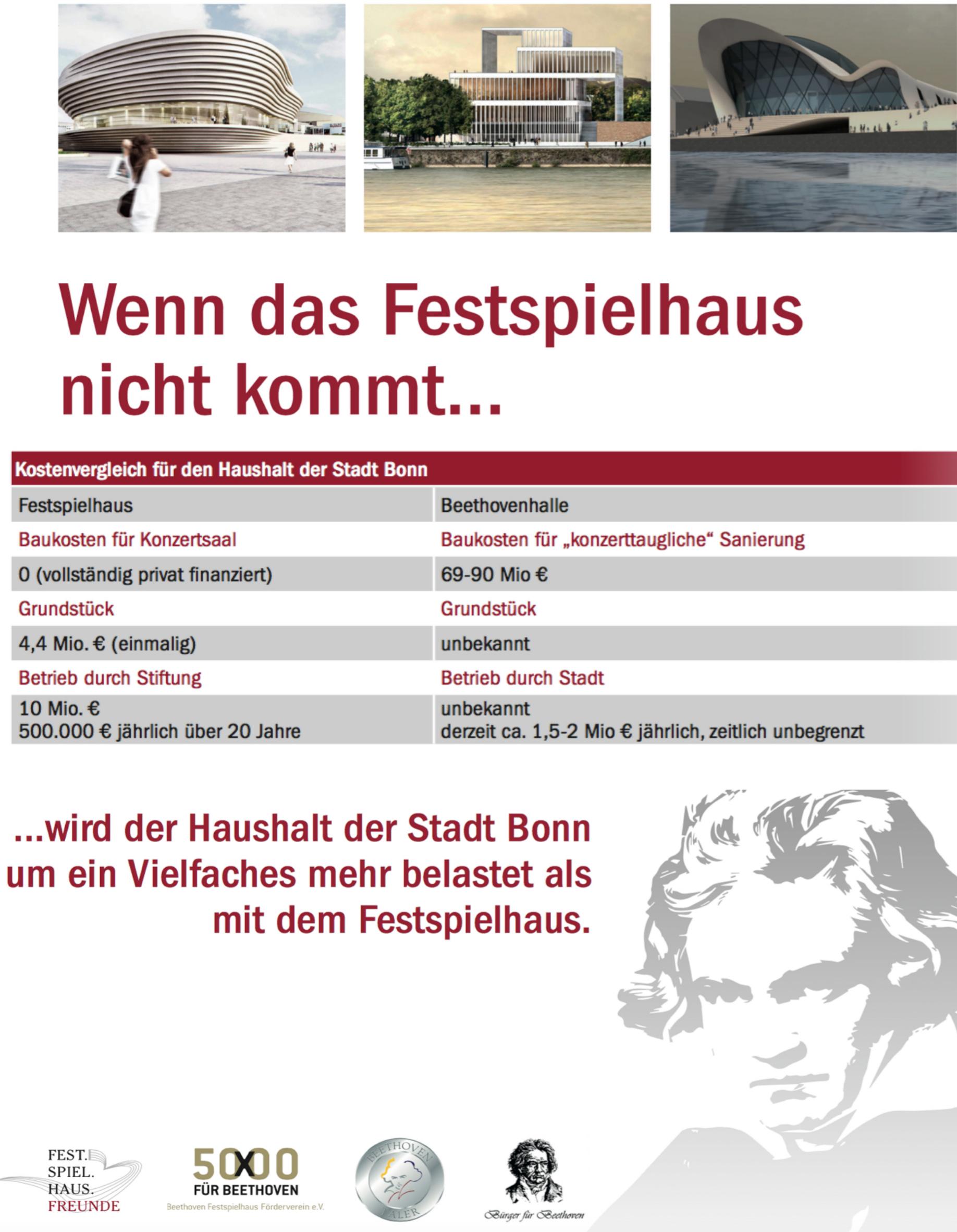 Anzeige-Schaufenstzer-Collage